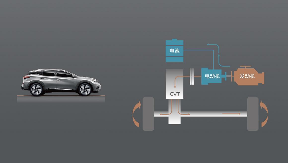 匀速行驶-电池充电模式