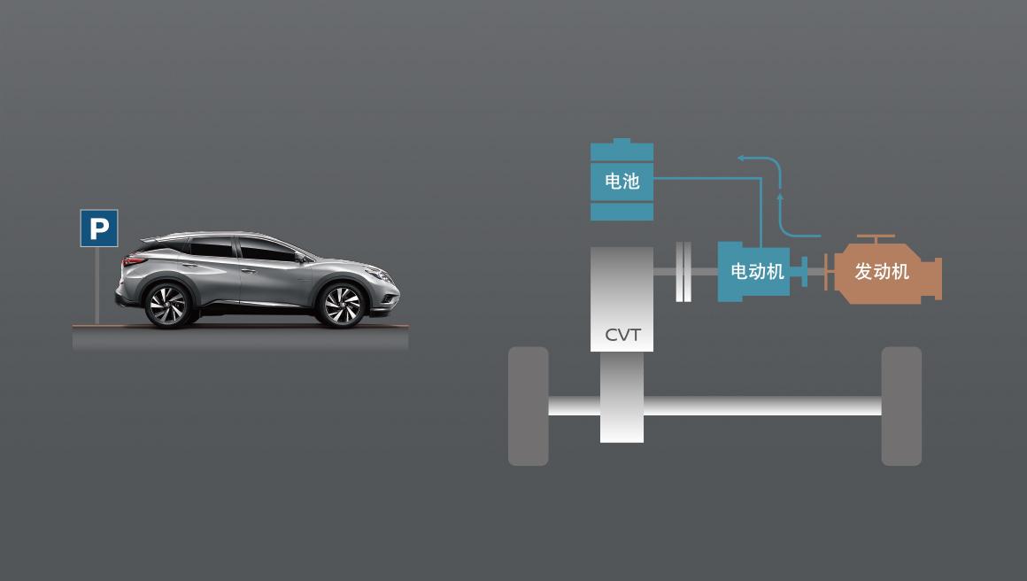 怠速静止-电池充电模式