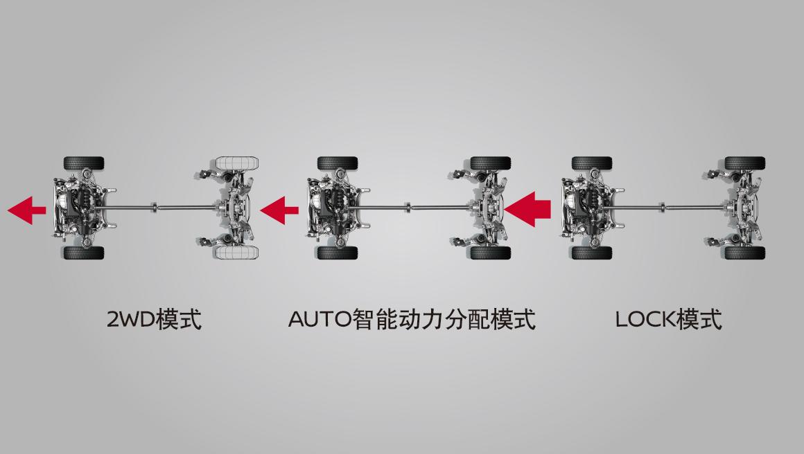 2WD模式